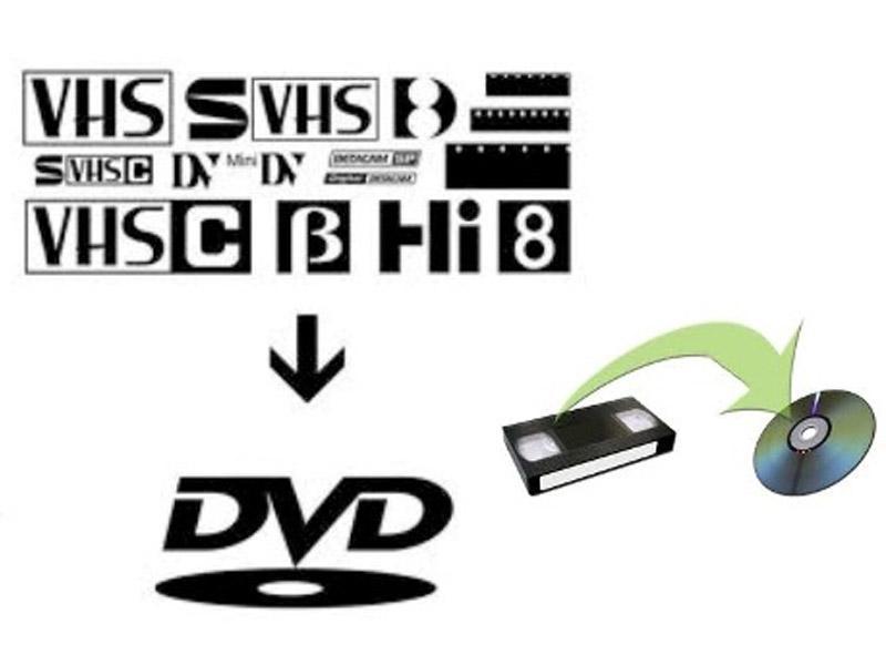 50 din-vaučer kojim ostvarujete popust od 70% (150 din. umesto 500 din.) Presnimavanje svih formata video kaseta na DVD/CD Tri razloga zascaronto je doscaronlo krajnje vreme za presnimavanje... PRESNIMAVANJE SVIH VRSTA VIDEO KASETA NA DVD ili CD150 din po kaseti, bez obzira na dužinu trajanja! 1. Kasete koriste magnetni zapis koji se vremenom gubi. Česta promena klimatskih uslova može ubrzati ovaj proces. Ne postoji određeno pravilo posle koliko godina se snimci sa kaseta gube, jer to zavisi od kvaliteta same kasete, kao i mesta na kojem se čuva kaseta (da li zascarontićena od vlage i direktne svetlosti). 2. DVD/CD možete svakodnevno gledati na vascaronem računaru, kućnom bioskopu, možete ga prekopirati na računar, gledati na tabletu, snimak okačiti na youtube... 3. Jednostavno možete prekopirati DVD/CD, napraviti rezervnu kopiju, pokloniti nekom kopiju, kopirati na računar... Digitalizacija analognih snimaka Pružamo uslugu digitalizacije starih snimaka sa: VHS (Video Home Cassette) - Video kaseta BETA i BETA-sp, video kaseta Video kasetica iz kamera - VHS-c , Video8 , Hi8, Digital8, DV, mini DVD Scaronta ako nisam iz Novog Sada? Ukoliko niste iz Novog Sada a imate viscarone kaseta, isplati Vam se da kasete poscaronaljete poscarontom ili nekom od kurirskih službi. Slanje poscaroniljke je veoma jednostavno, pozivate poscarontu i kurir vam dolazi na adresu. Da li je presnimljeni materijal 100% siguran? Ne. DVD mediji jesu visokog kvaliteta u odnosu na kasete, ali takođe imaju mane. Vrlo lako mogu da se ogrebu ili oscarontete pri direktnoj sunčevoj svetlosti. DVD su odlični za arhiviranje, dok se za svakodnevnu upotrebu preporučuje izrada rezervne kopije ili kopiranje materijala na hard disk računara/eksterni hd smart TV-a. Kakav će biti kvalitet presnimljenog materijala? Kvalitet presnimljenog materijala zavisi od mnogo faktora. Kakvog je kvaliteta sama kaseta ? Koliko je kaseta i na kakvim uređajima puscarontana (zaprljane glave plejera mogu zaprljati traku) ? Kakav 